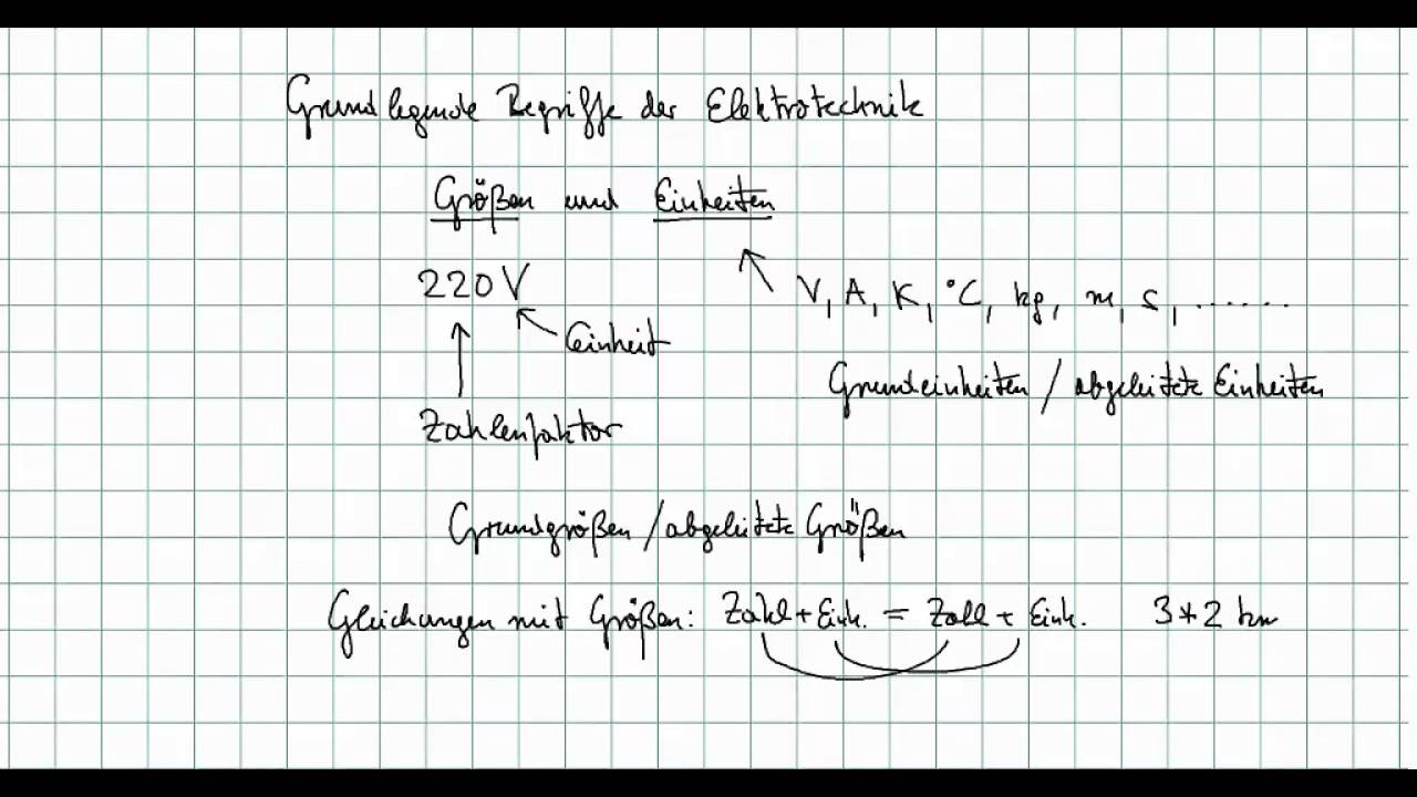 Grundlagen der Elektrotechnik - Grundbegriffe der Elektrotechnik ...