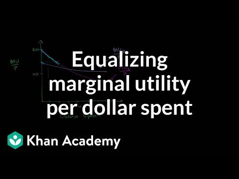 Equalizing Marginal Utility per Dollar Spent