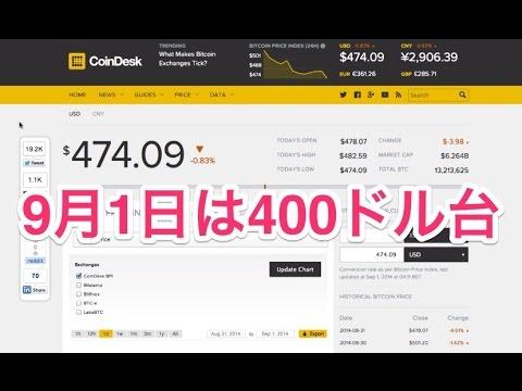 Bitcoin News ビットコインニュース #123 by BitBiteCoin.com