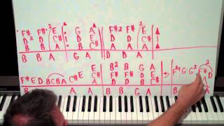 Piano Lesson How To Play Down Under Tutorial