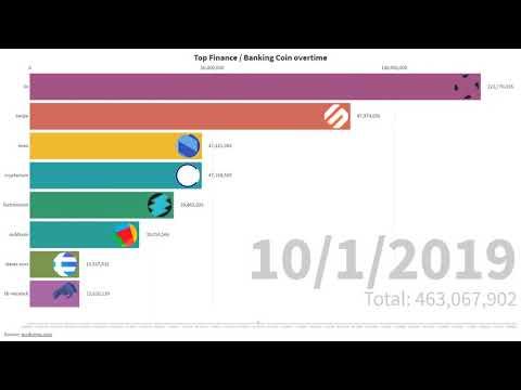 Top Đồng tiền ảo thống trị hệ tài chính - ngân hàng