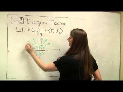 Divergence Theorem Part 1