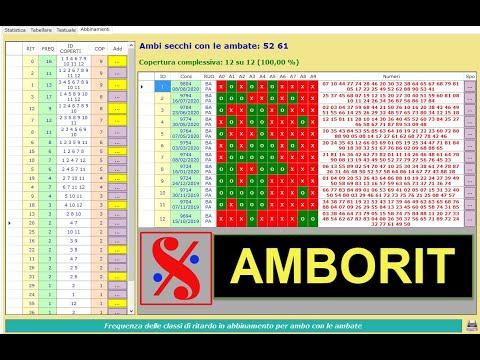 AMBORIT modulo n.011 di PremiereBox - Abbinamenti per ambo con le classi di ritardo