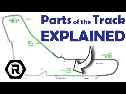 Parts of a Formula 1 Race Track Explained - Racer Explains #4