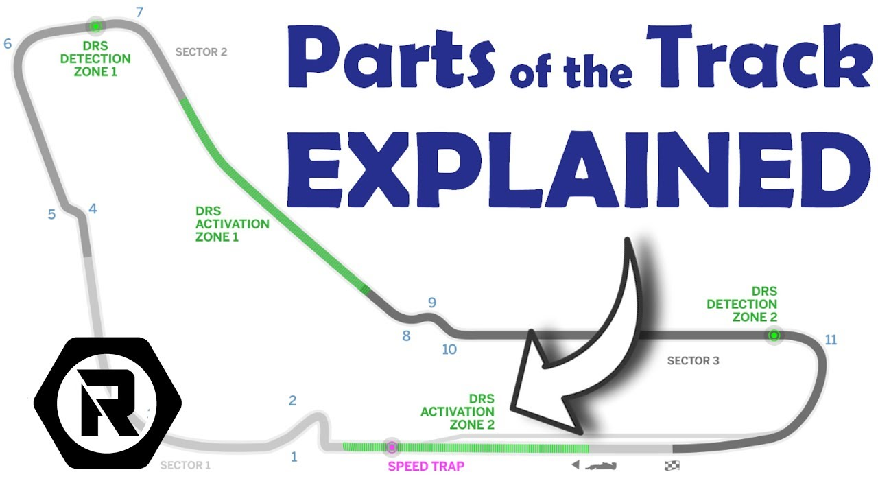 Parts of a Formula 1 Race Track Explained   RacerThoughts #11