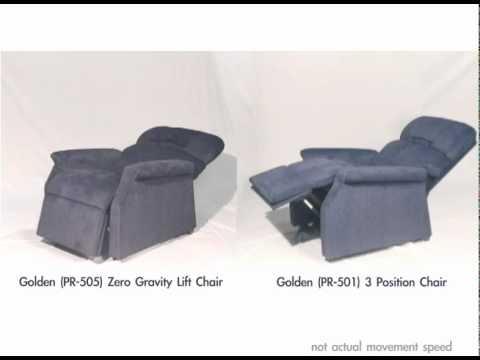 Zero Gravity Lift Chair vs. 3 Position Chair & Zero Gravity Lift Chair vs. 3 Position Chair - YouTube islam-shia.org