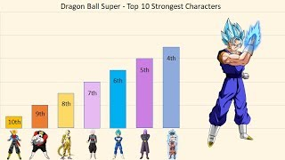 Dragon Ball Super - Top 10 Strongest Characters