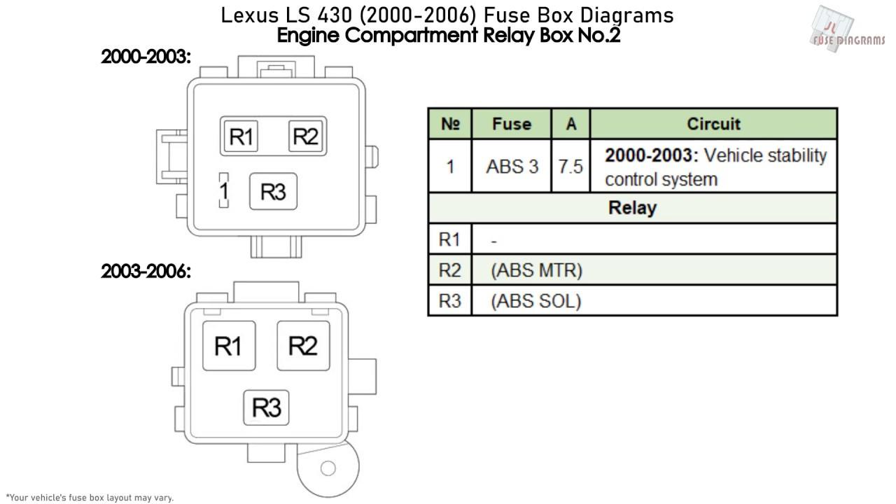 lexus ls 430 (2000-2006) fuse box diagrams - youtube  youtube