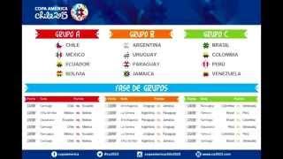GRUPOS, ANÁLISIS Y PREDICCIONES COPA AMÉRICA 2015!!!!