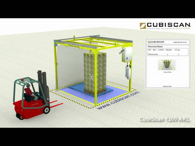 CubiScan 1200-AKL animation video