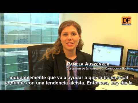 ¿Es una buena idea incorporarse a la Bolsa de Santiago post elecciones primarias?