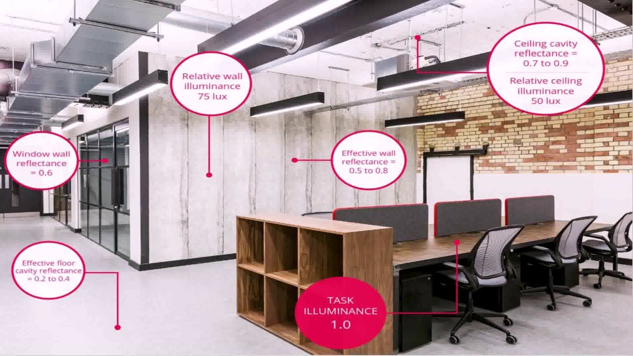 office space standards and guidelines uk youtube