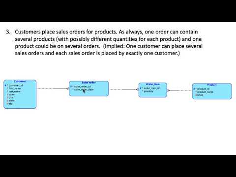 App development with Oracle Data Modeler and APEX -- 2