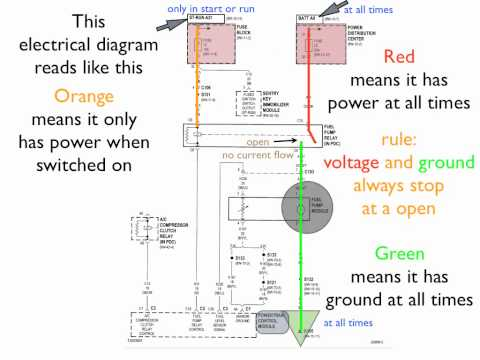 how to read an electrical diagram lesson #1 - youtube  youtube