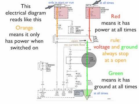 hqdefault?sqp= oaymwEWCKgBEF5IWvKriqkDCQgBFQAAiEIYAQ==&rs=AOn4CLDzS8iCXelQvXI1msNF_BdypBMNqg electric motor & wiring diagram youtube  at edmiracle.co
