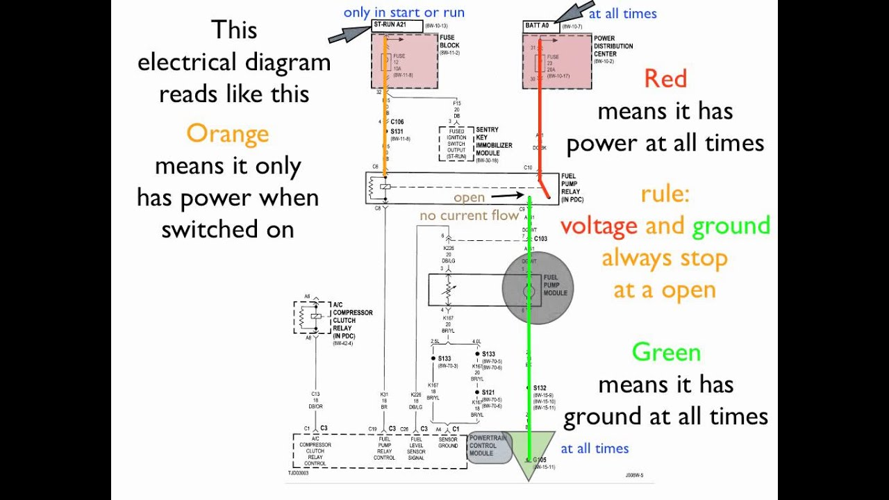 how to read an electrical diagram lesson 1 youtube rh youtube com Trailer Wiring Diagram Wire Diagram for a 50 Amp 120 Volt RV Circuit