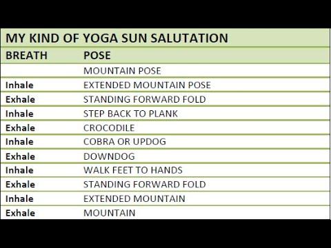 basic sun salutation and linking flow tutorial  youtube
