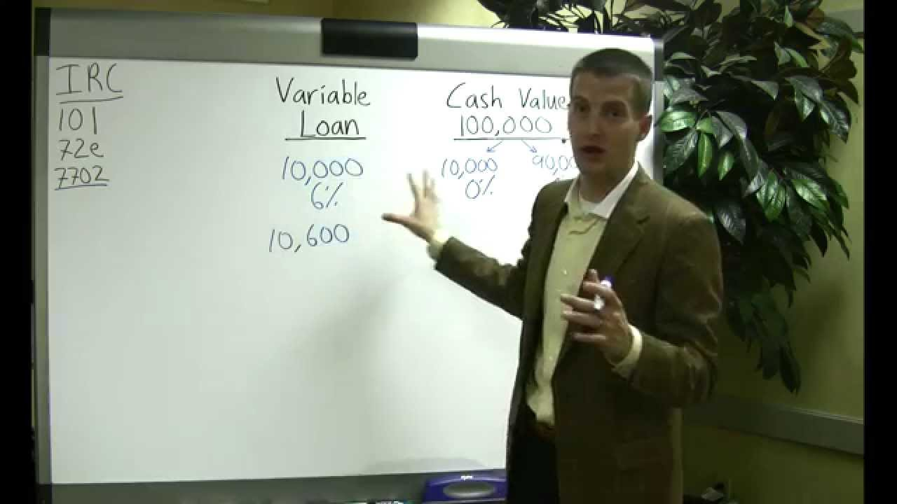 How Variable Spread Loans Work with Indexed Universal Life ...