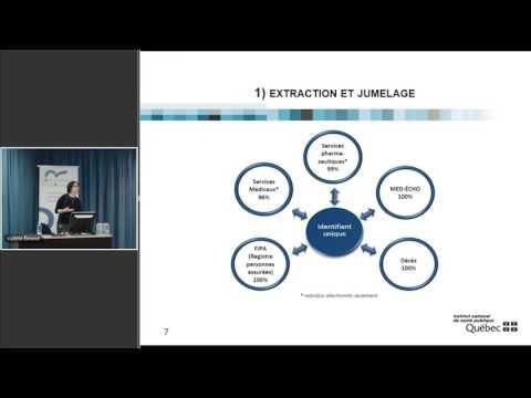 Le système intégré de surveillance des maladies chroniques du Québec (SISMACQ)