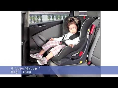 Peg Perego -Viaggio 1 Duofix - Car Seat