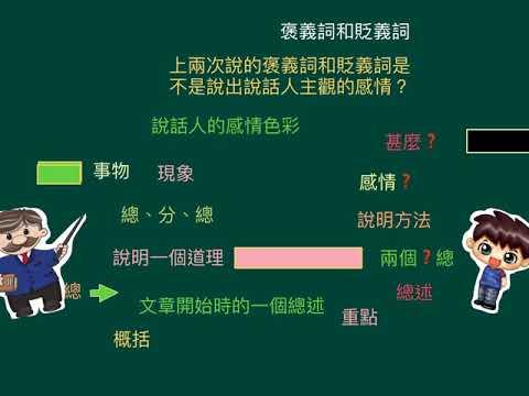 小五中文_上學期_寫作_溫習說明文總分總的結構(一)總分 - YouTube