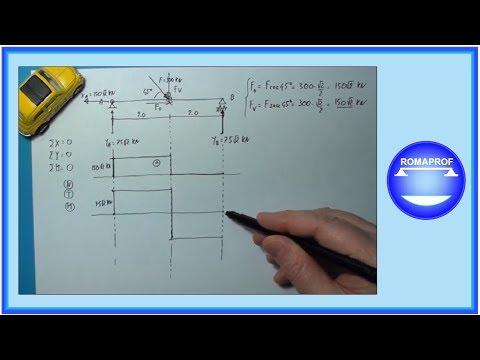 Caratteristiche sollecitazione interna e tensioni (7)