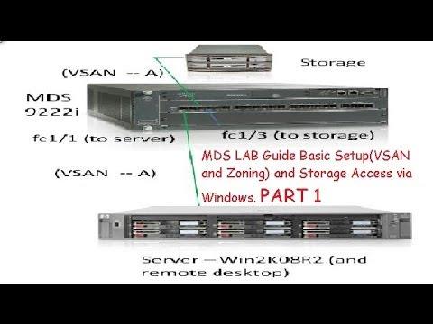 Brocade switch simulator - Hewlett Packard Enterprise Community
