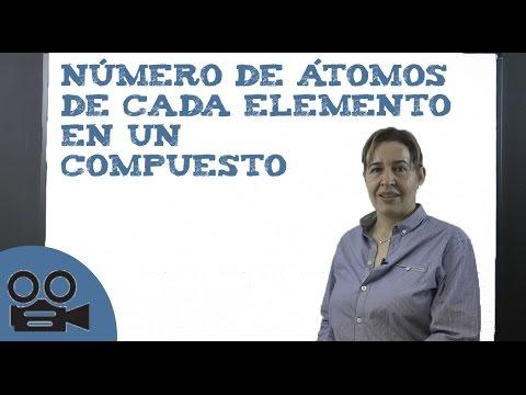 Número de átomos de cada elemento en un compuesto
