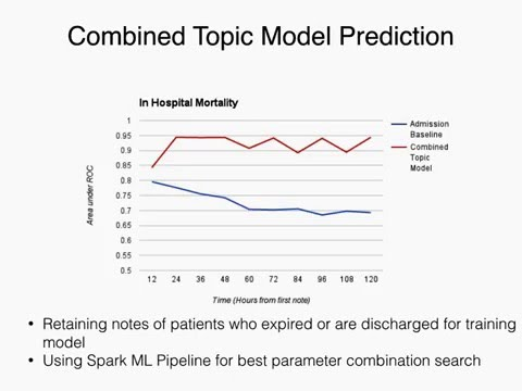 Improving Mortality Prediction in ICU using Spark Big Data Tools