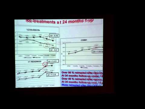 Miguel Rechichi| Magna graecia University| Italy| Ophthamology 2014 | OMICS International