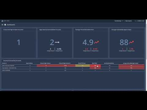 Managed Accounts Security Summary Dashboard Overview