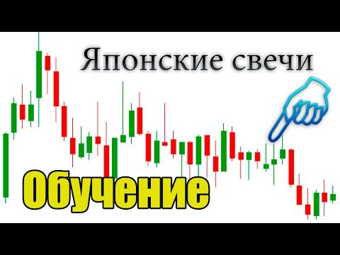 Графики котировок нефти на бирже WMV