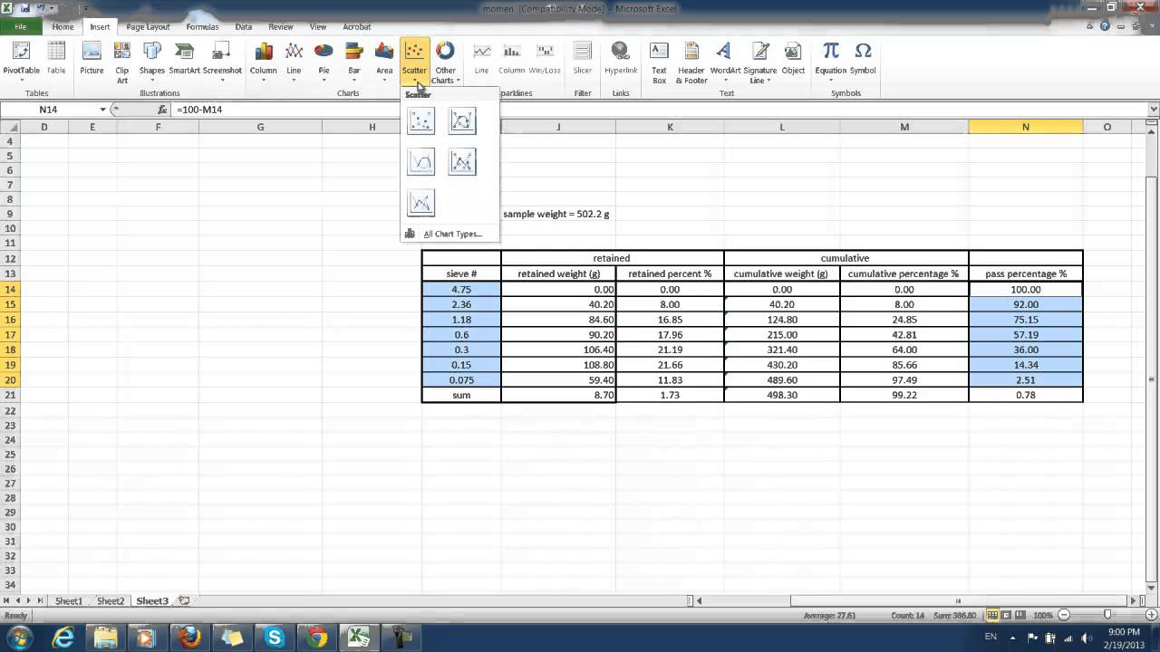 Sieve Analysis (graph on excel)