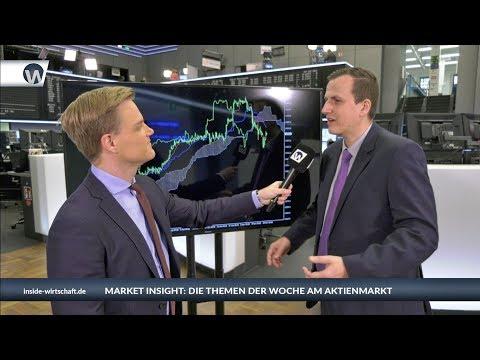 Market Insight: Korrektur oder Rally - wohin geht der DAX?
