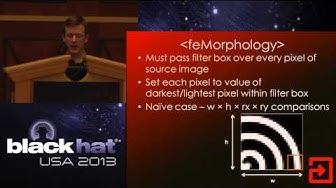 Black Hat USA 2013 - Pixel Perfect Timing Attacks with HTML5