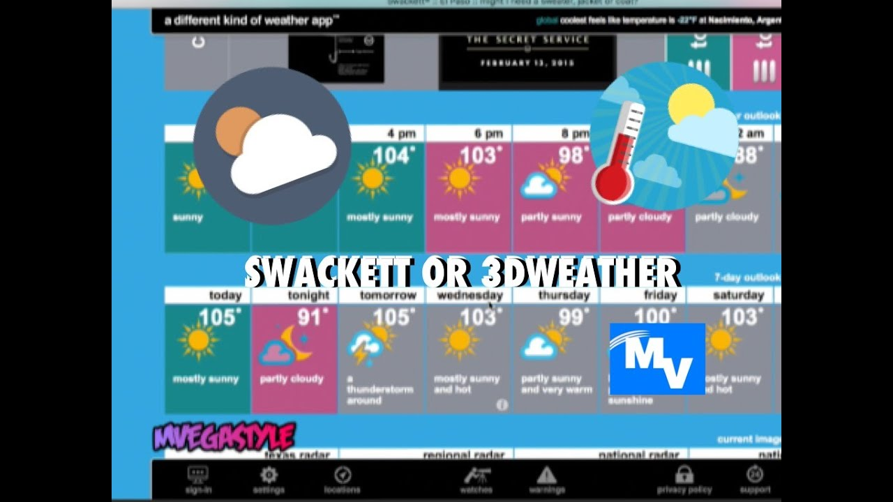 swackett for mac free