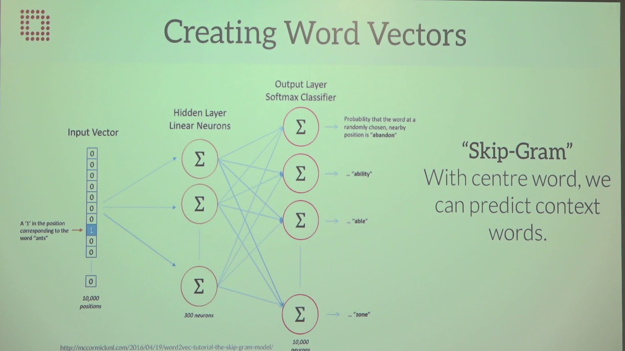 Image from Text Classification with Word Vectors & Recurrent Neural Networks