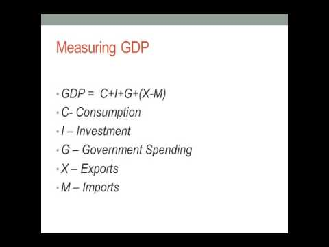 GDP and Per Capita Income Concepts - Professor Vipin