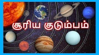 சூரிய குடும்பம் - தமிழரசி | Learn solar system names in Tamil for kids & children