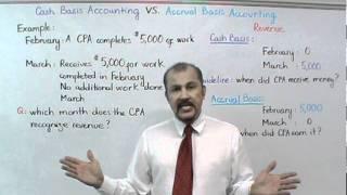 Accounting - Cash Basis Accounting vs. Accrual Basis Accounting (Part I): Revenue