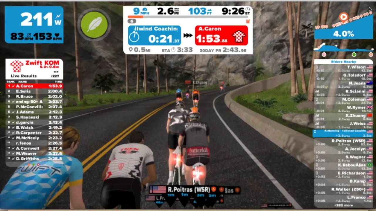 Zwift Training - Learning How To Roll Climbs