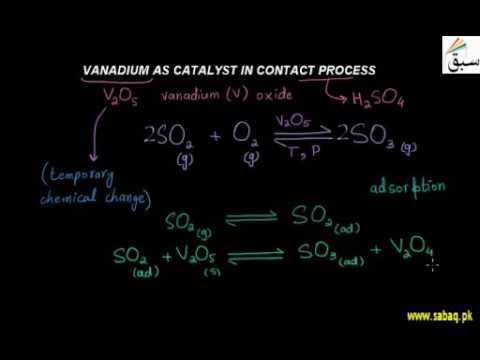 Vanadium as Catalyst in Contact Process