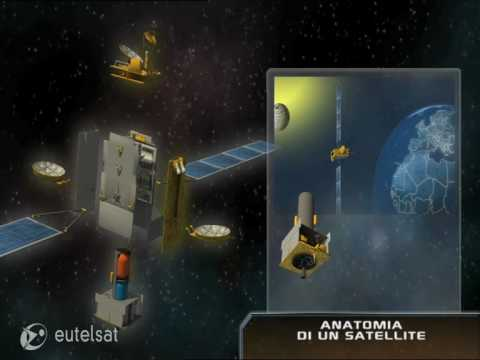 Come Funziona Un Satellite