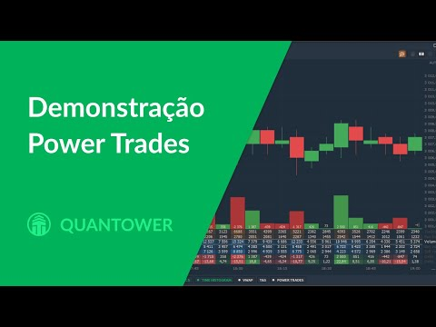 Quantower – Power Trades + Stats