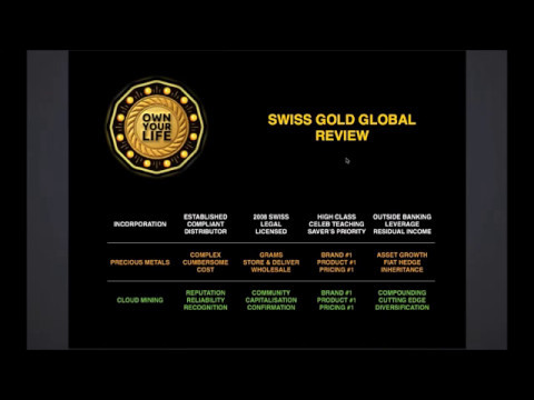 Swiss Gold Global Short Review