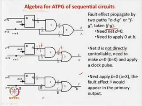 Mod-10 Lec-01 ATPG for Synchronous Sequential Circuits