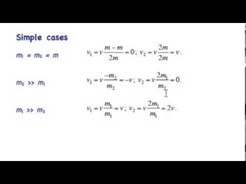 Elastic Collision In 1d Formula Verification Youtube