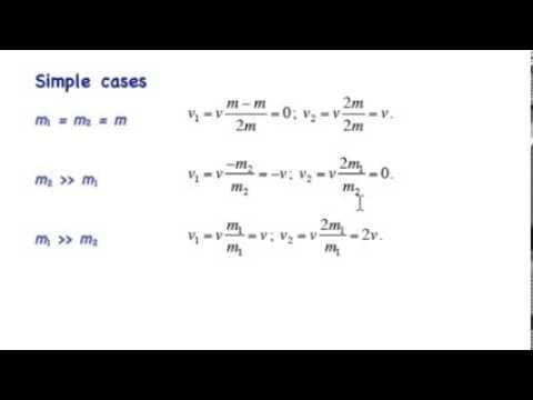 Elastic Collision In 1d Formula Verification Youtube