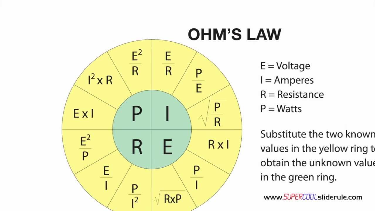 Ohm S Law Converting Watts And Resistance To Amps Using The Ohm S