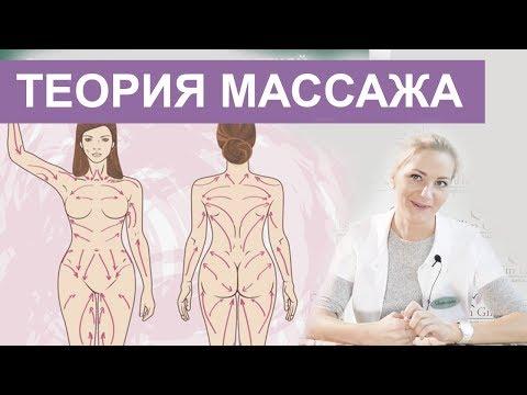 Теория Классический массаж - полный видео урок
